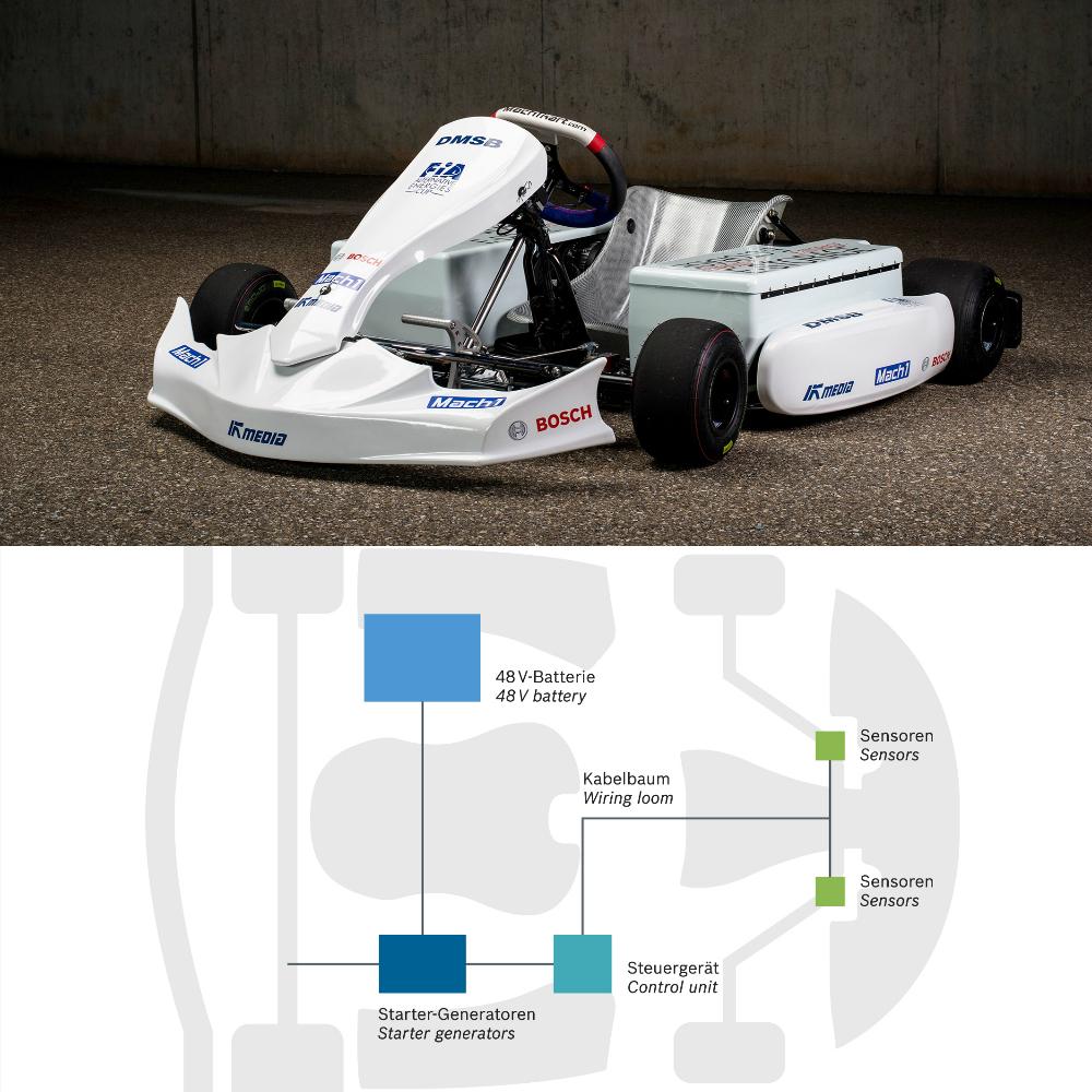bosch, electric powetrain, racing kart, race kart, electric kart, electric race kart, e-kart pic2
