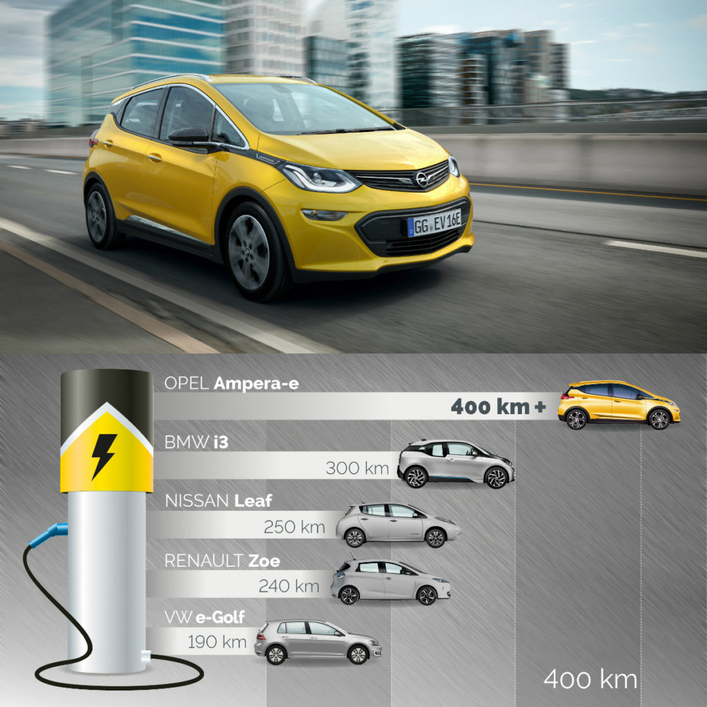 opel-ampera-e-opel-ampera-e-electric-car-electric-vehicle-electro-mobility-battery-lithium-ion-pic2