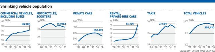ST_shrinking vehicle population-page-001
