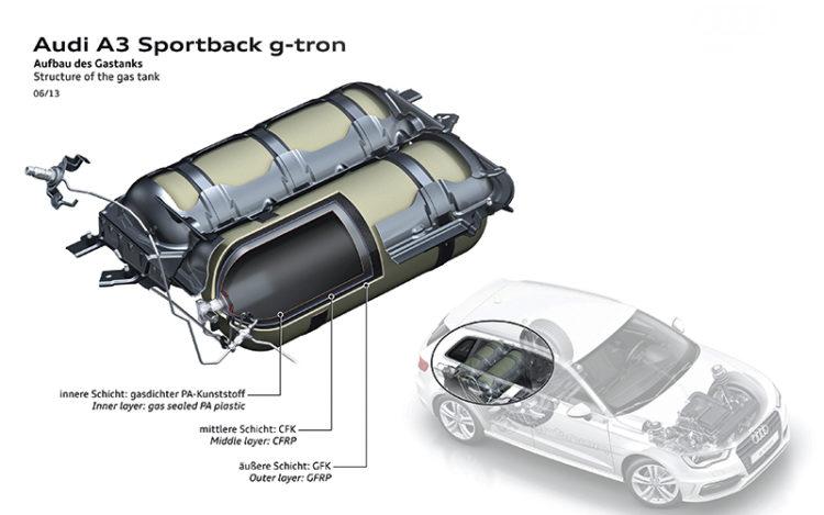 audi-prototype-a3-sportback-cng-tank