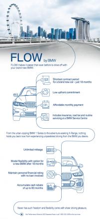 FLOW by BMW