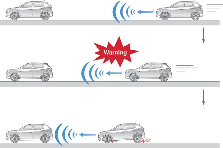 autonomous automatic emergency braking