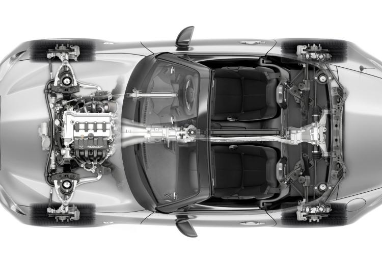 skyactiv chassis mazda mx-5