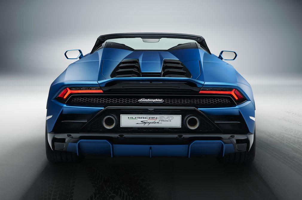 Lamborghini Huracan EVO RWD Spyder rear